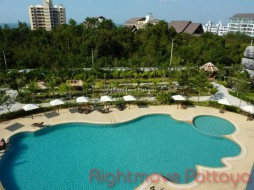 Studio Condo For Sale In Wongamat - TW Wongamart